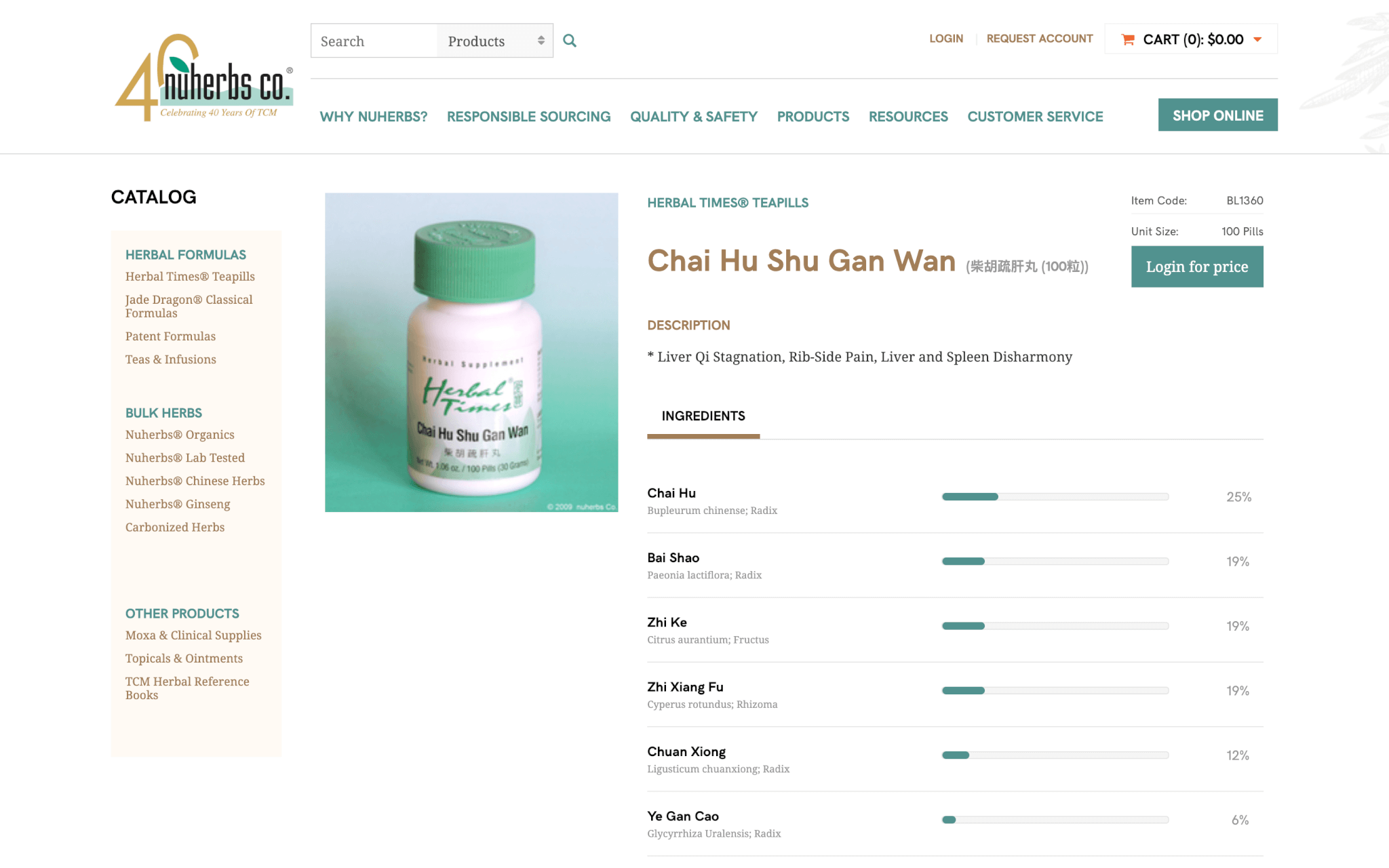 Nuherbs and Spree Commerce Success Story