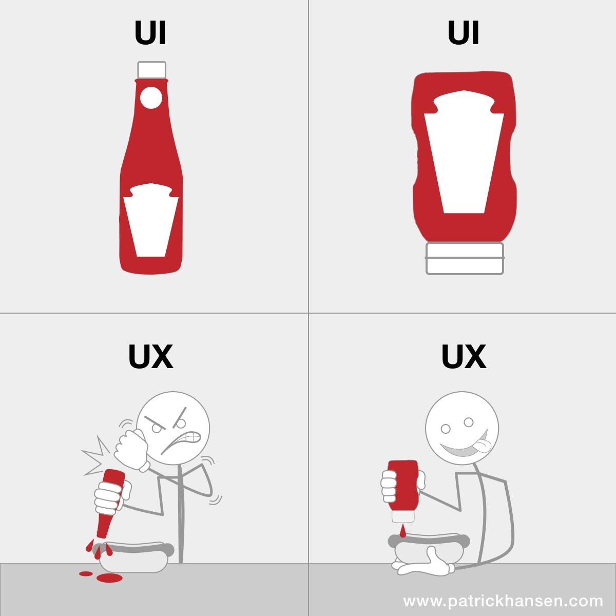 UI vs UX ketchup