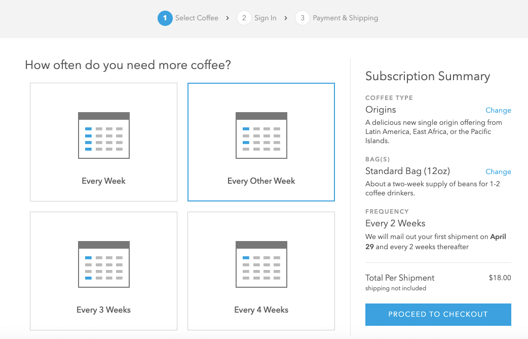 Blue Bottle Coffee subscription ecommerce