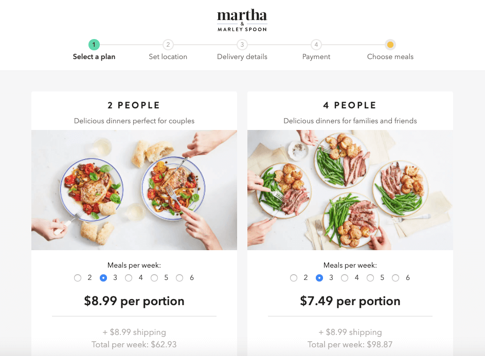 Marley Spoon meal kits subscription ecommerce