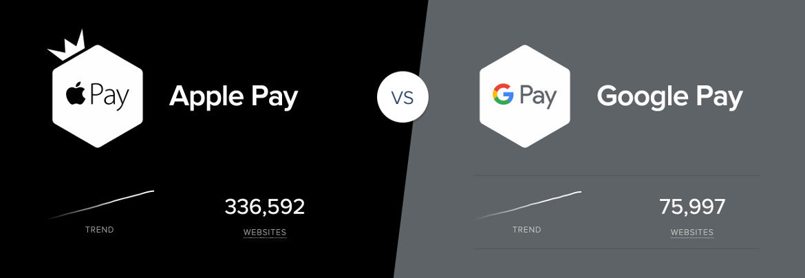 stripe connect apple pay google pay